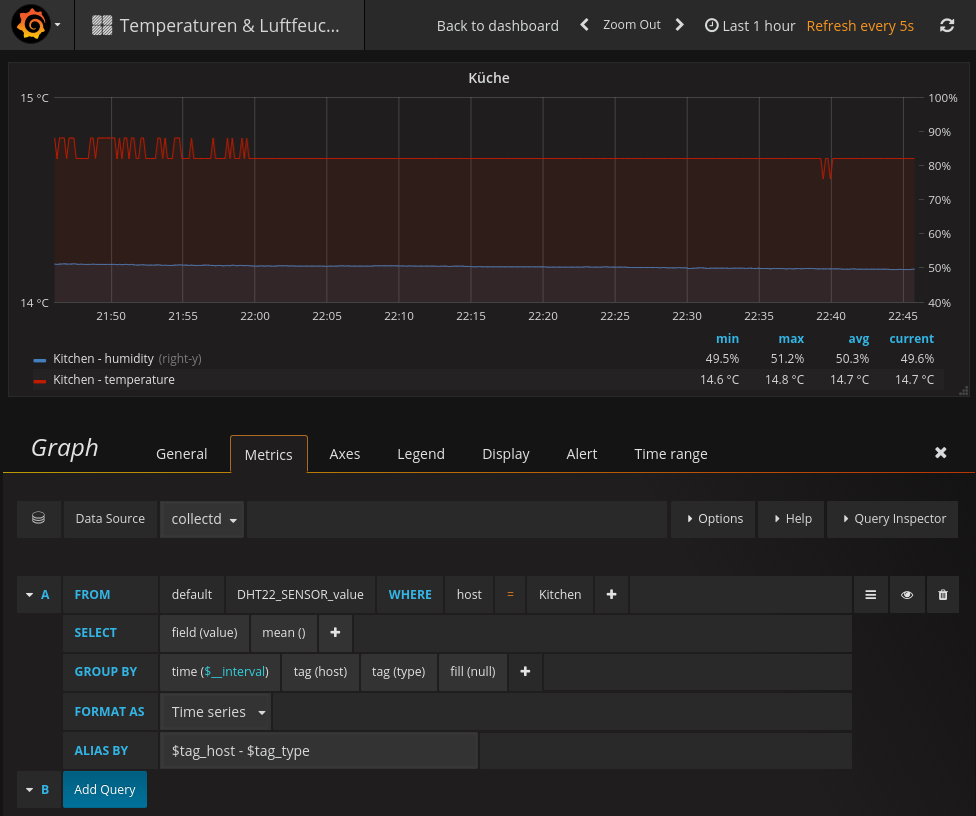 DHT22 in Grafana